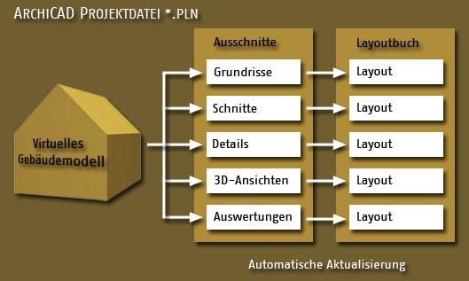 Singletanz sachsenring - Bautzen singletanz, singletanz